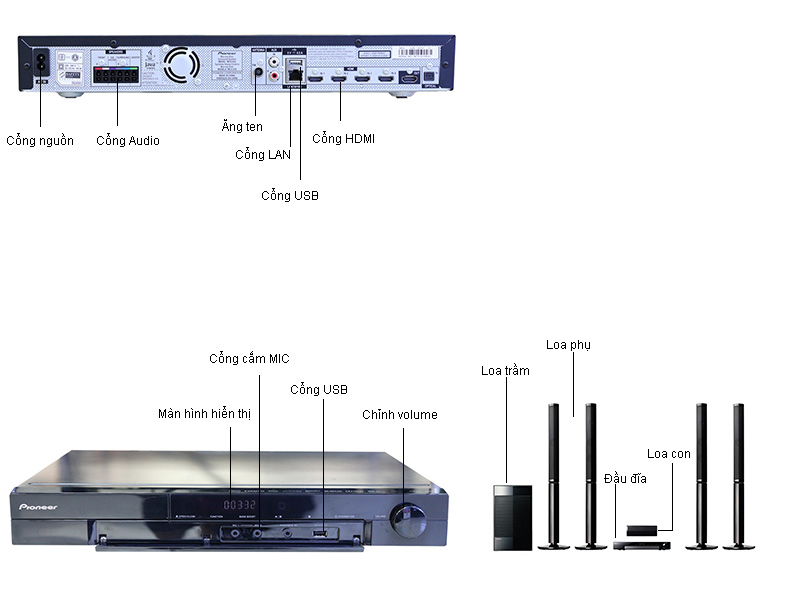 Dàn âm thanh Bluray 3D Pioneer  MCS-838LXE  - 5.1