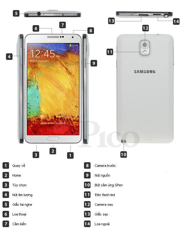 Mô tả chức năng - Điện thoại di động Samsung N9000 Đen - Galaxy Note 3