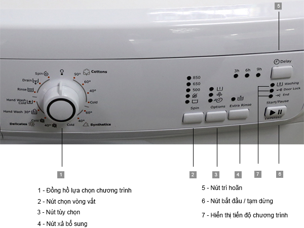 Máy giặt  ELECTROLUX EWP85662  - 6.5 kg Lồng ngang