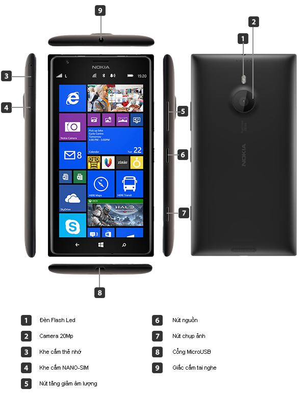 Mô tả chức năng - Điện thoại di động Nokia Lumia 1520 trắng