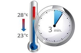 Công nghệ làm lạnh nhanh vượt trội