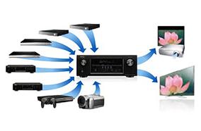 Dễ dàng kết nối với các thiết bị