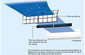 Phin lọc không khí với tính năng khử mùi xúc tác quang