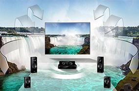 Công nghệ âm thanh vòm DTS Premium