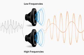 Tự động nâng cấp chất lượng âm thanh