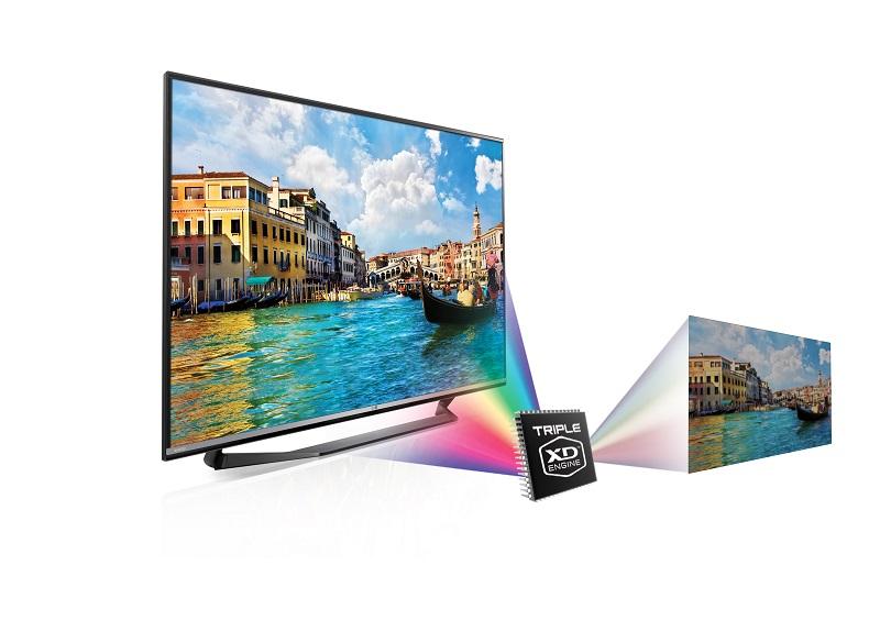 Chip xử lý hình ảnh LG Triple XD