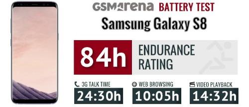 Galaxy S8 có thời lượng pin dài nhất.