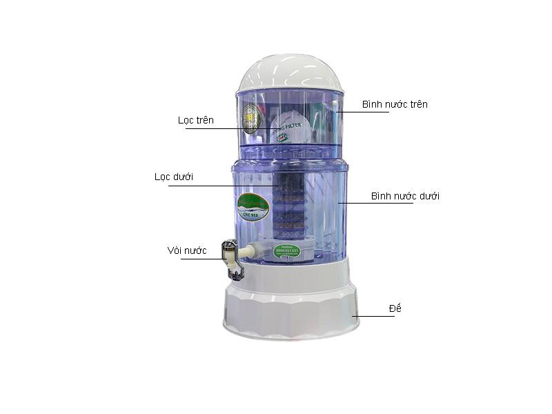 Bình lọc nước CNC CNC912
