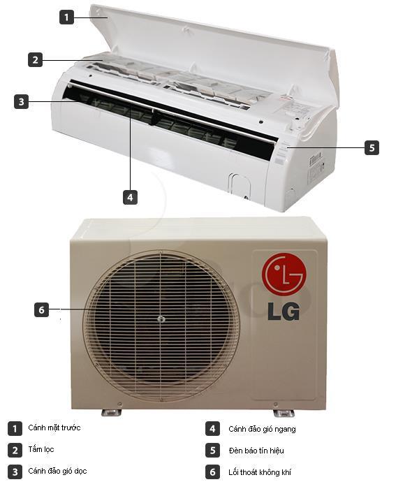 Điều hòa LG S09ENAN - 9.000BTU - 1 chiều - Dòng Fast cooling