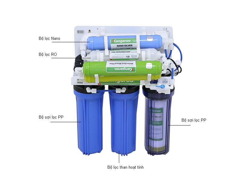 Máy lọc nước KANGAROO KG108MH 8 lõi
