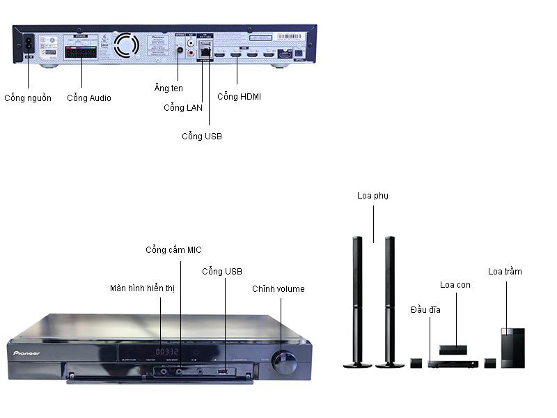 Dàn âm thanh Bluray 3D Pioneer MCS535