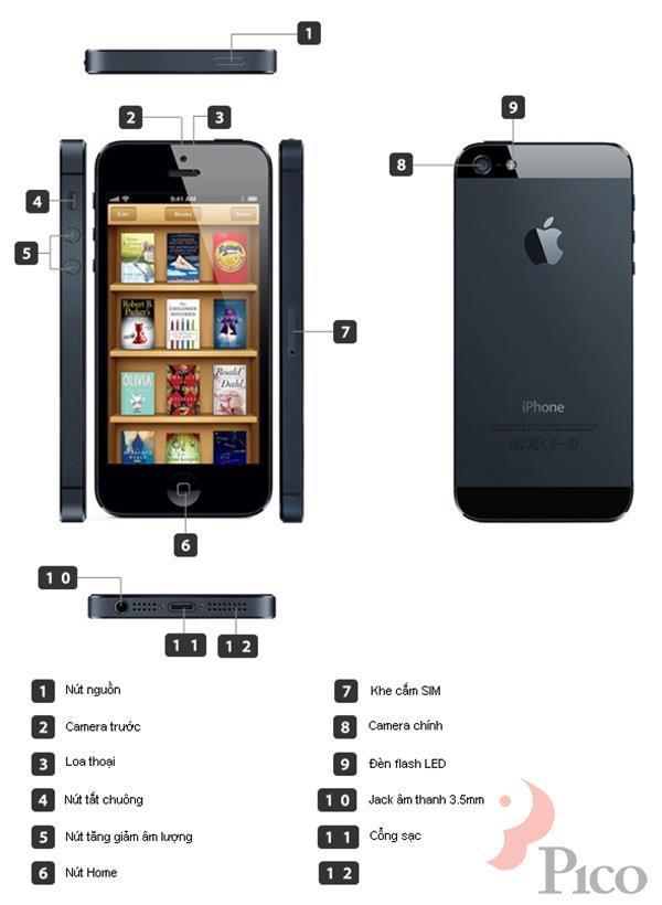 Iphone 5 32Gb - Màu Đen