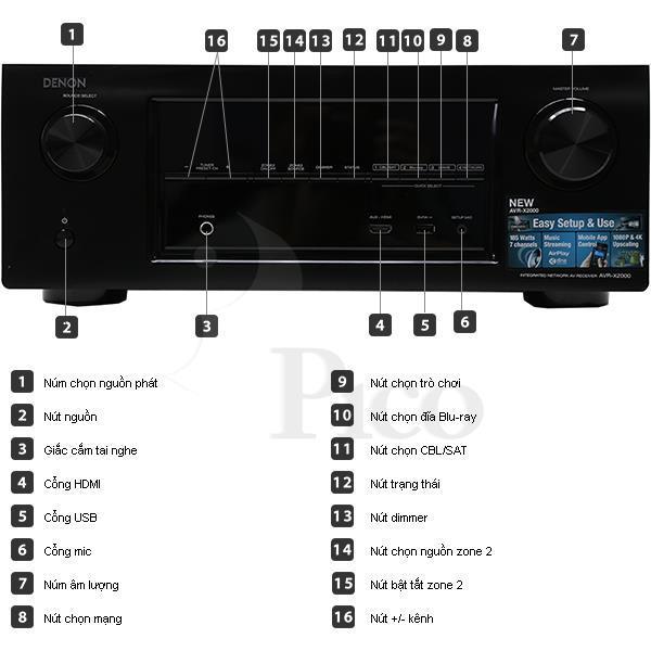 Amply Denon 7.1 kênh AVRX2000 - BKE1 (màu đen)