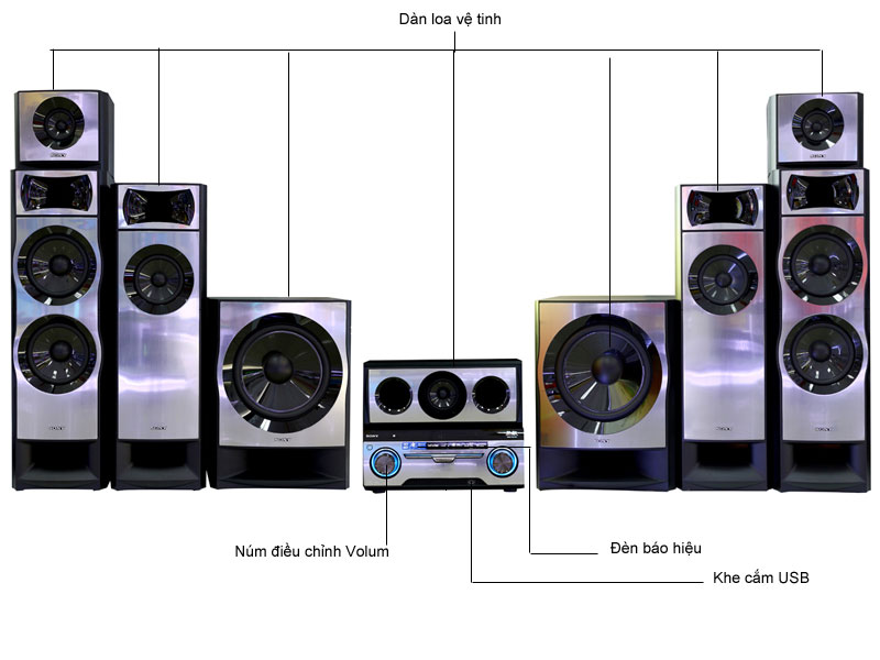 Dàn Muteki Sony HT-K77