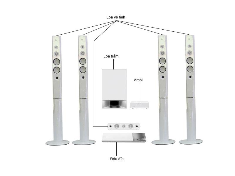 Dàn âm thanh Bluray 3D SONY BDVN9200WLWMSP1 - 5.1