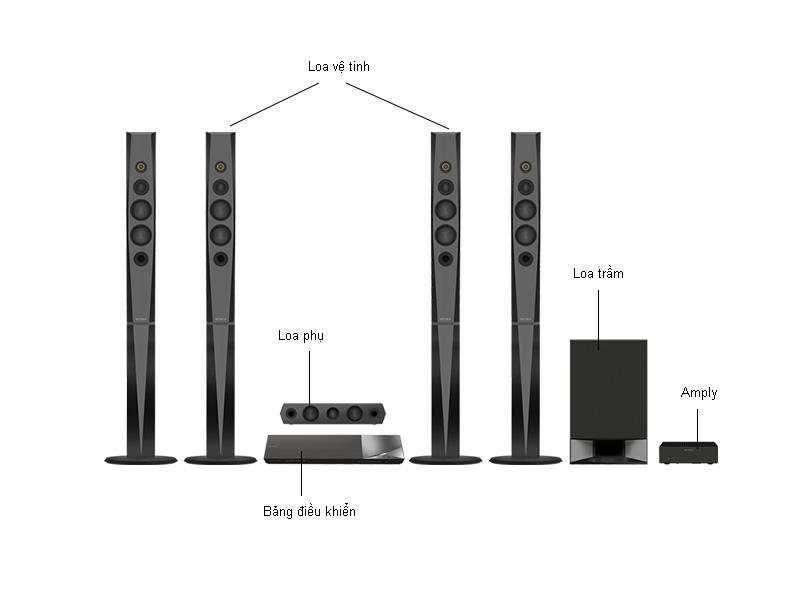 Dàn âm thanh Bluray 3D SONY BDVN9200W/BMSP1 - 5.1
