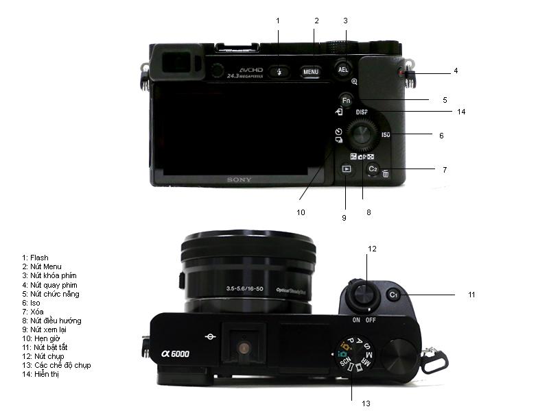 Máy Ảnh Sony ILCE-6000L( Alpha 6000) Đen Kèm Ông Kính 16-50mm