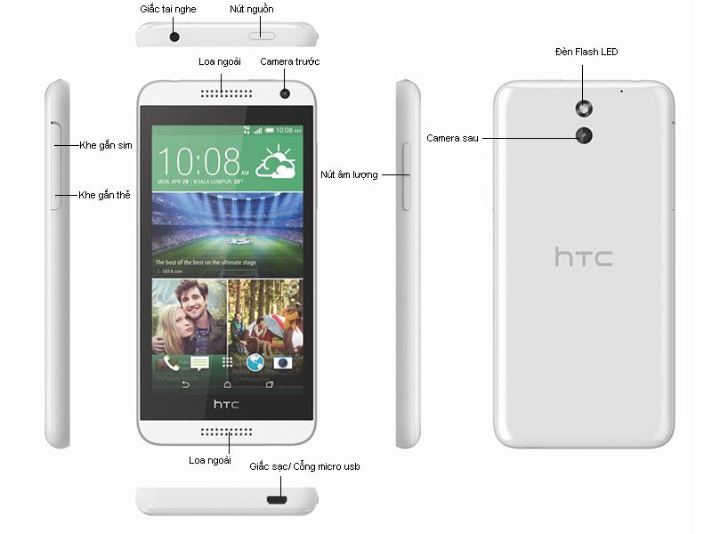 HTC Desire 610 trắng