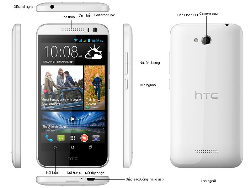Điện thoại di động HTC Desire 616 - trắng