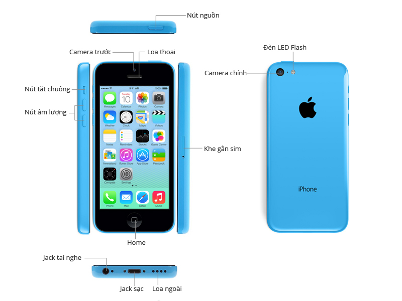 Apple iphone 5c 16Gb Blue - MF323VNA