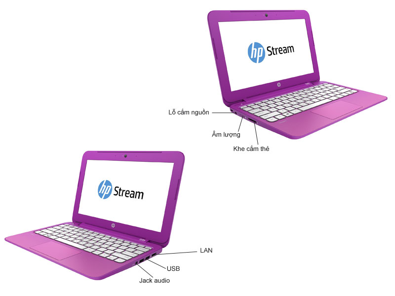 HP Stream PC 11-D001TU