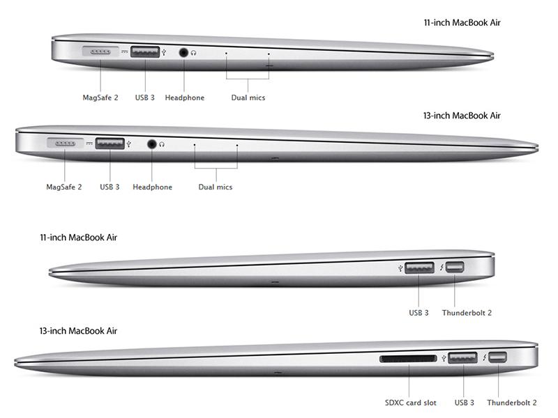 Macbook Air 2015 MJVM2ZP-A