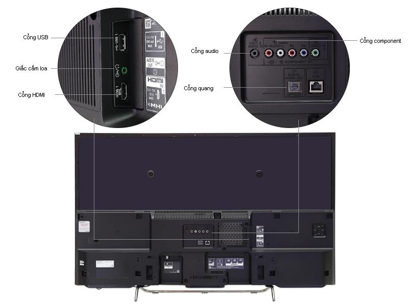 Tivi LED 3D Sony KDL43W800C 43inch