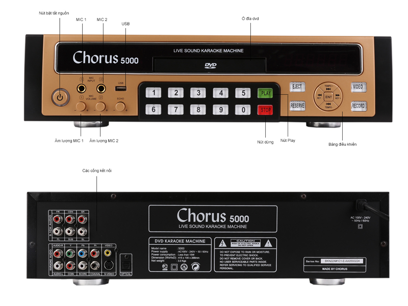 Đầu MIDI karaoke Chorus 5000