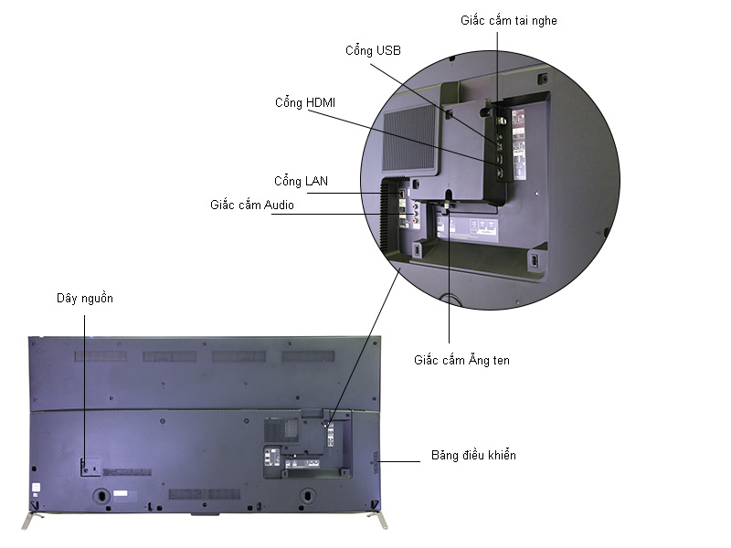 TIVI LED 3D Sony KD75X9400C-75 inch