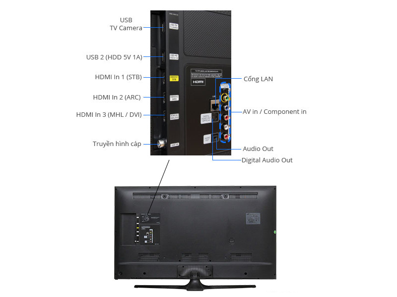 TIVI LED Samsung UA43J5520
