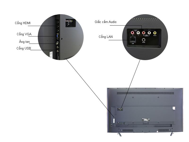 TIVI LED 3D TCL 55H8800 - 55inch