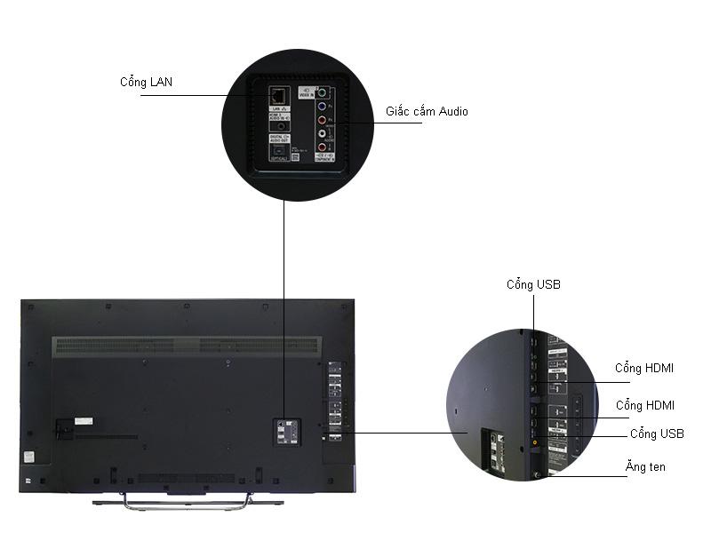 TIVI LED 3D SONY KD65S8500C-65inch