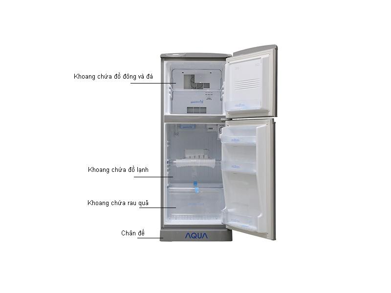 Tủ lạnh Aqua AQR145ANSS