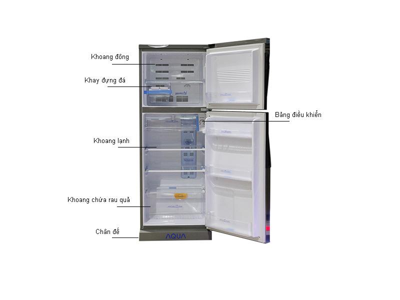 Tủ lạnh Aqua AQRP205BNST