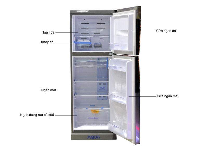 Tủ lạnh Aqua AQRU235BNSU
