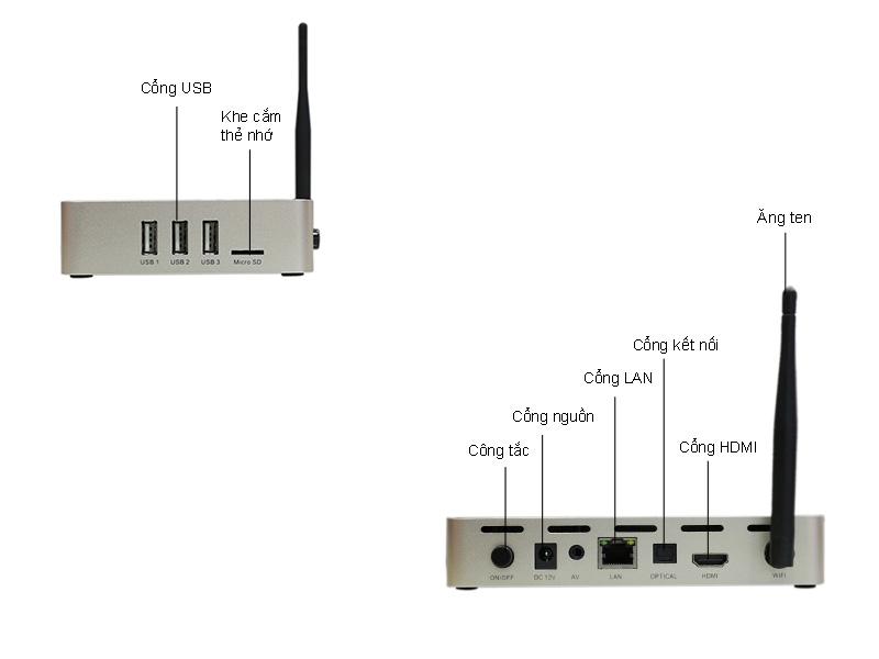 Đầu phát HD Viettel SmartBox XMIO - MIO X1