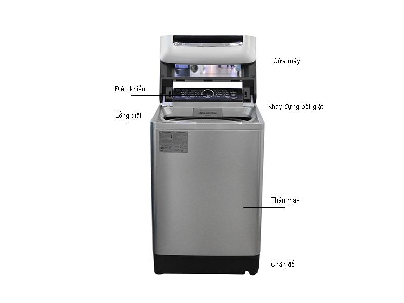 Máy giặt Panasonic NAFS16X3SRV