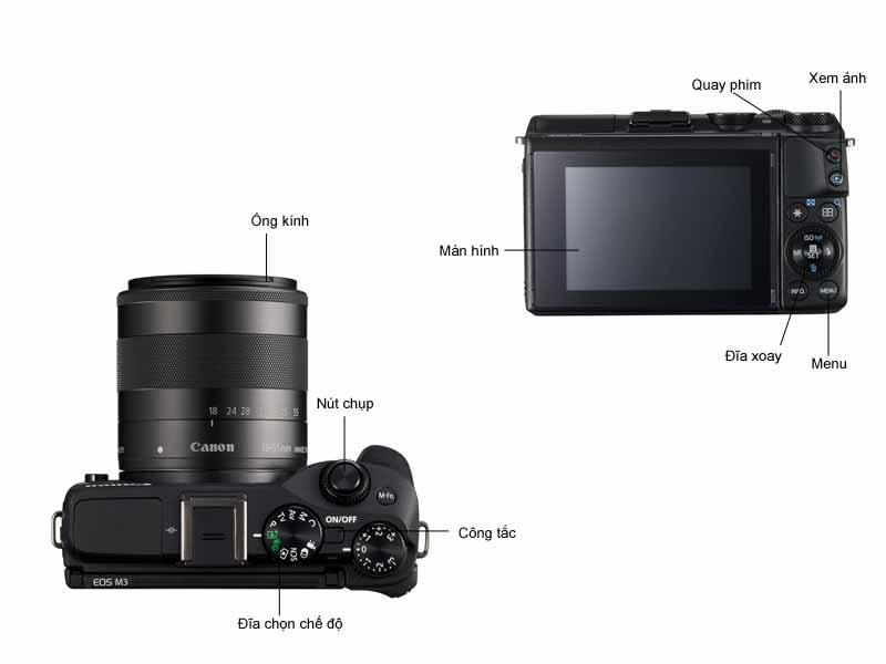 Máy ảnh Canon EOSM3