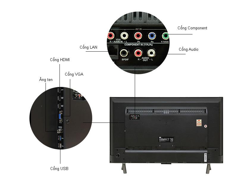 TIVI LED TCL L50E5900