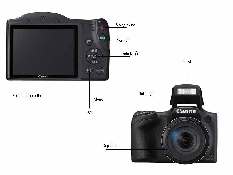 Máy ảnh canon SX420IS - Màu Đen