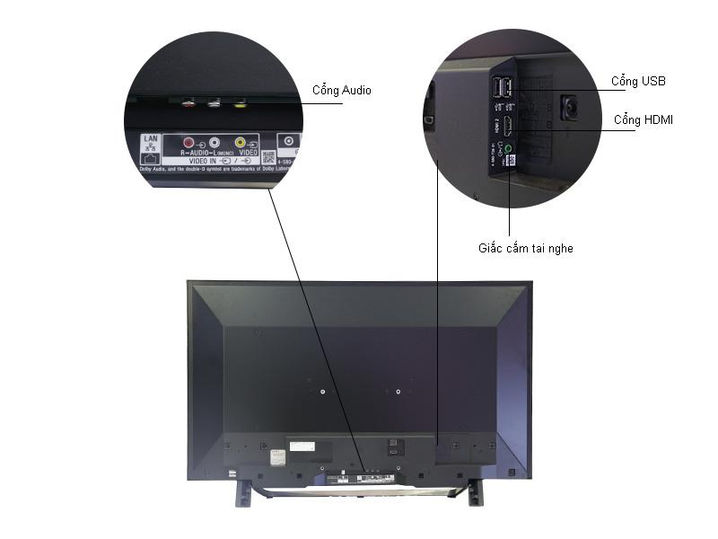 TIVI LED Sony KDL-55W650D 55 inch