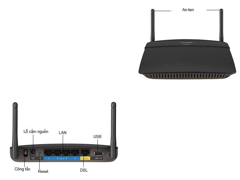 Bộ Phát Sóng Wifi Linksys EA6100 AC1200