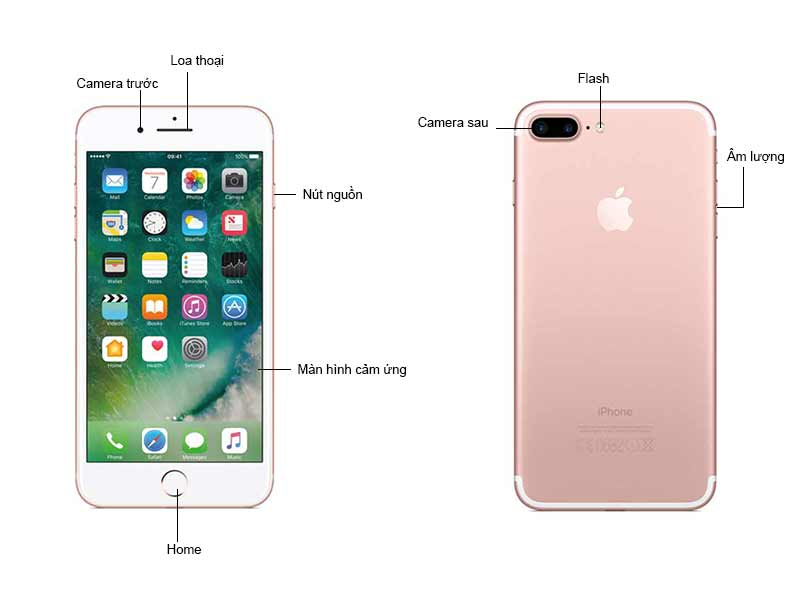 Điện Thoại Apple iPhone 7 Plus 128GB Rose Gold MN4U2
