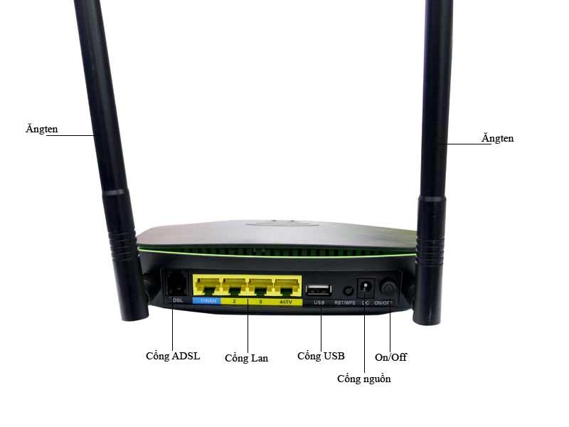 Bộ thu phát không dây tích hợp ADSL Tenda DH301 chuẩn N 300Mbps