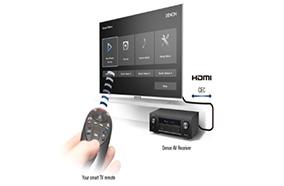 Hỗ trợ HDMI, chuẩn 4K