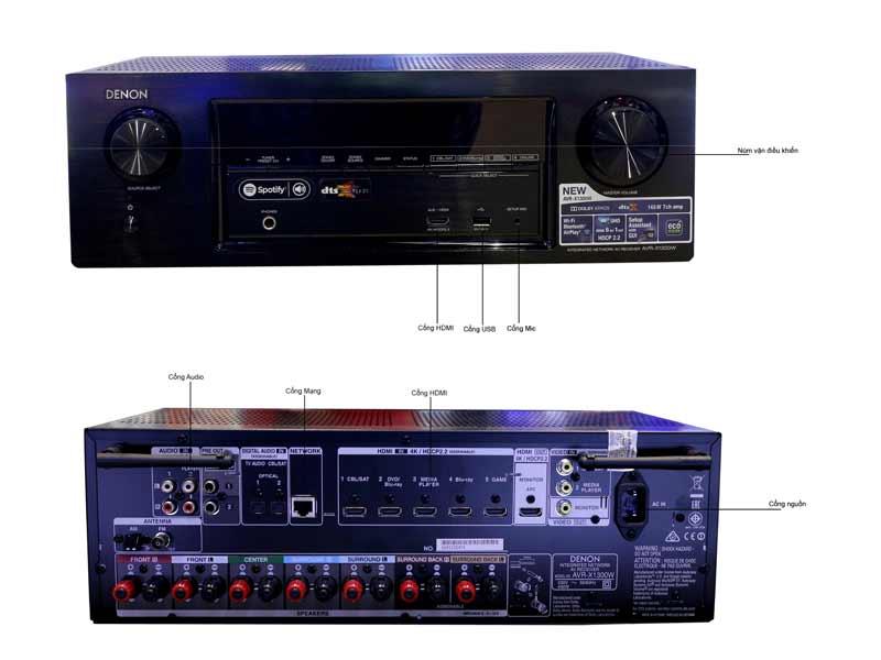 Amply Denon 7.2 kênh AVR-X1300W