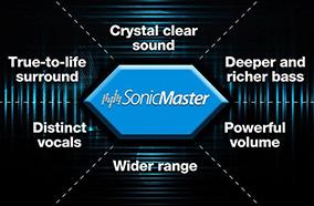 Âm thanh SonicMaster