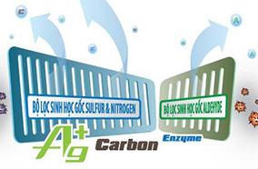 Bộ lọc sinh học Sulfur & Nitrogen cùng tinh thể Ion bạc Ag+ và bộ lọc sinh học góc Aldehyde