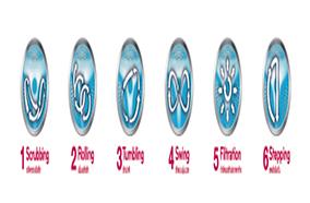 Công nghệ giặt 6 Motions