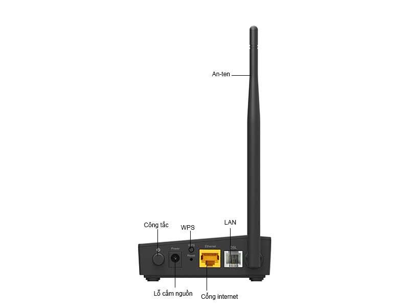 Bộ Phát Wifi Dlink DSL2700U